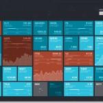 TradingView онлайн графики