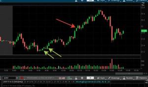 торговля реальной бирже