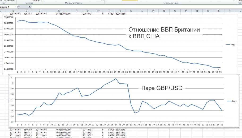фундаментальный анализ рынка