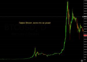 биткоин bitcoin