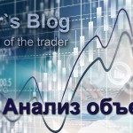 Анализ объемов при торговле