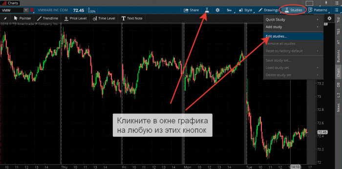 Индикатор для ThinkOrSwim