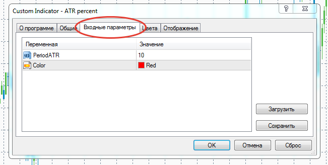 Индикатор для MetaTrader 4